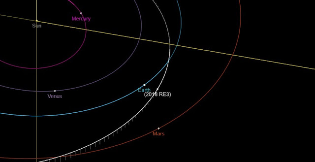 newly detected small asteroid passes by earth