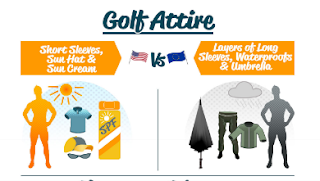 online golf infographic