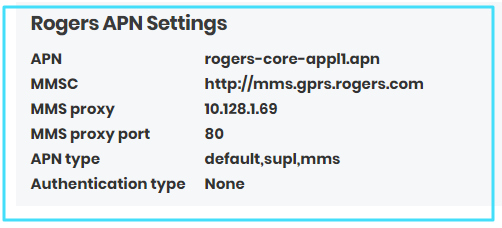 Rogers MMS APN settings