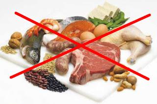8 Makanan Pantangan Untuk Pasien Wasir