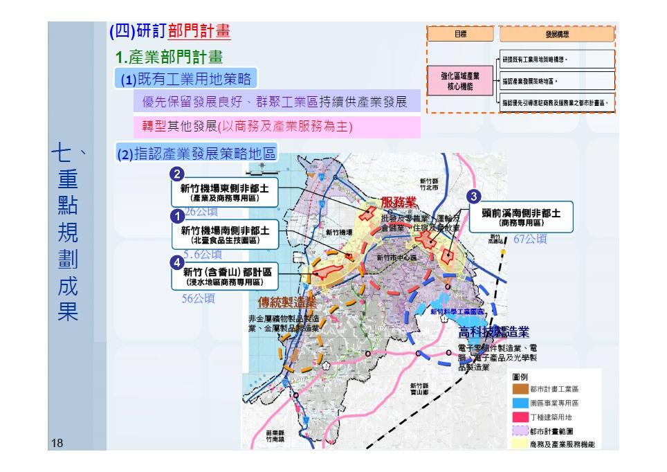 URBANSCAPETW: ⊙【新竹市】國土計畫
