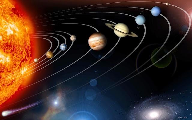 Lista de Planetas do Sistema Solar