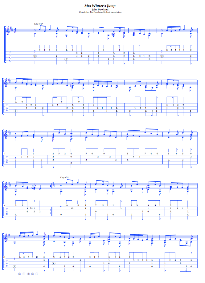 Music tablature Dowland Mrs Winter's jump