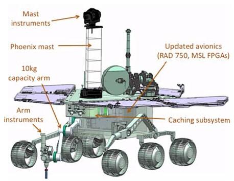 mars exploration rover design - photo #4