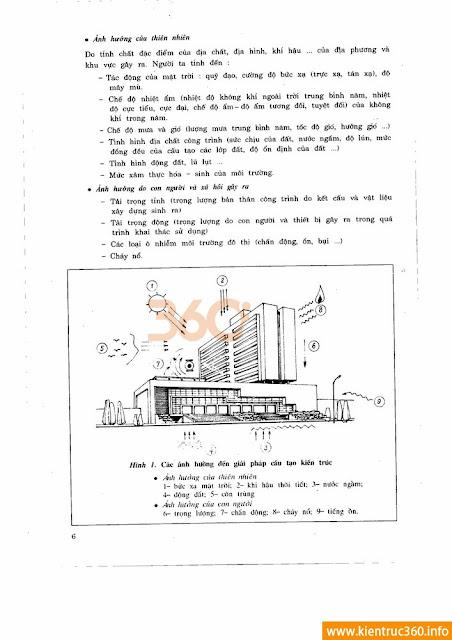 gach bong-sach-cau-tao-kien-truc_Page_006 Sách cấu tạo kiến trúc nhà dân dụng