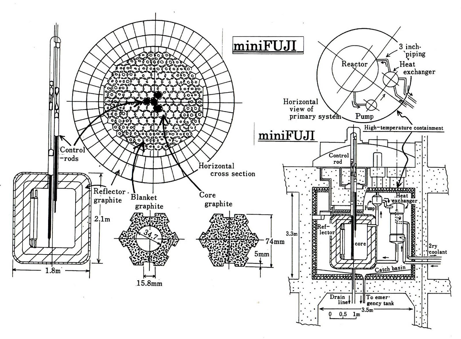 China S Thorium Reactor And Japan S Targets 10 Mw Thorium