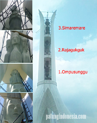 gambar patung indonesia tugu aritonang