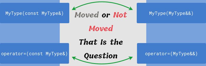 Debug Move, C++