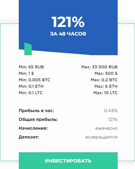 Инвестиционные планы Рестарт Times24.biz