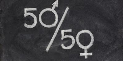 Feminism Equality