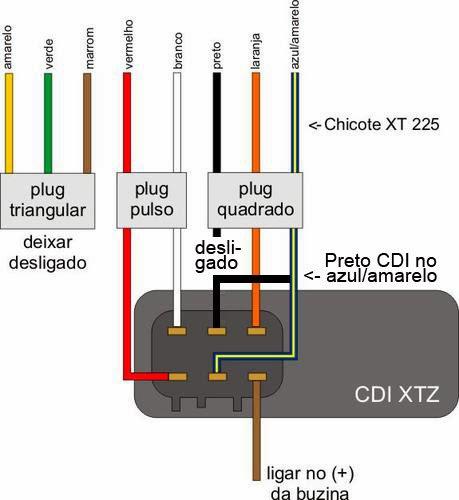 CDI YBR adaptado para XT 225  Yamaha XT 225