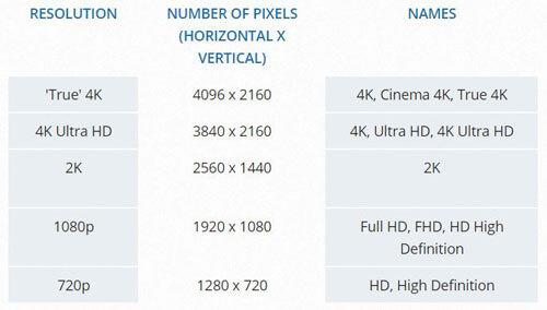 Bedanya Layar HD, Full HD di android