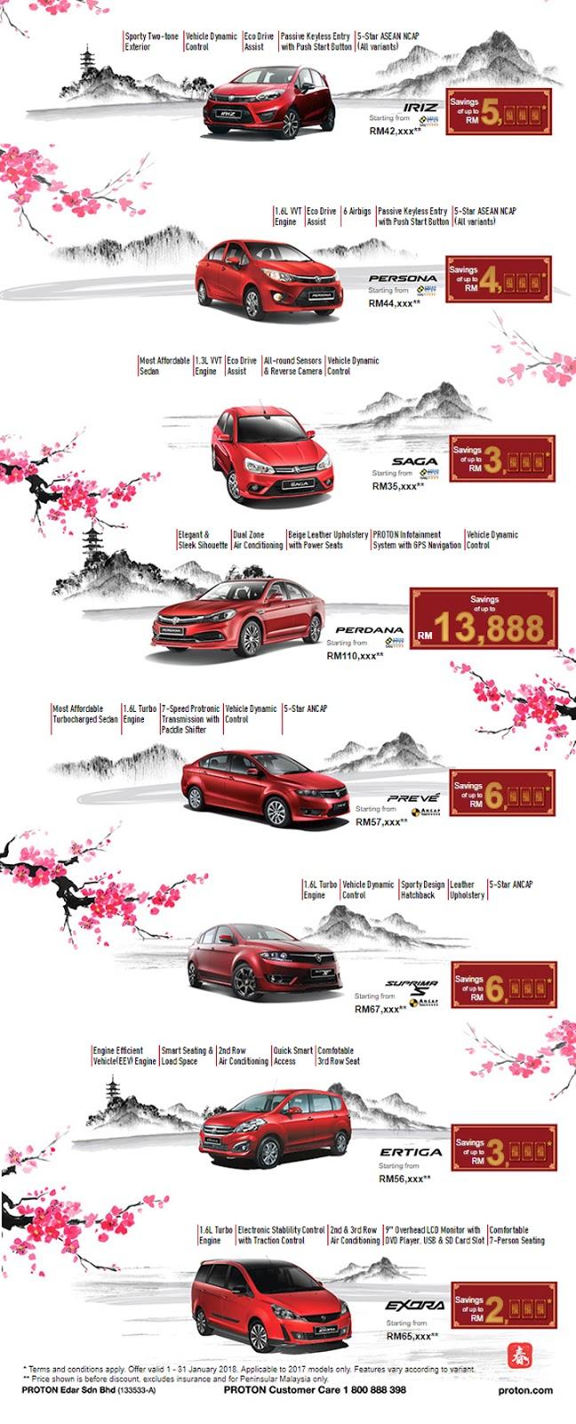 Tawaran Menarik Promosi CNY 2018 oleh Proton