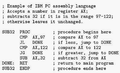 Types of Programming Languages - Assembly Language