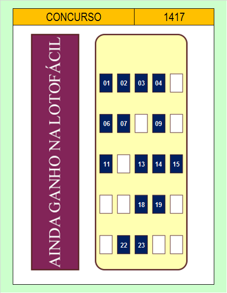 Lotofácil concurso 1417