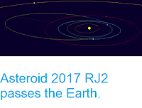 http://sciencythoughts.blogspot.co.uk/2017/09/asteroid-2017-rj2-passes-earth.html