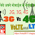 3G Vs VoLTE and LTE Explain [Hindi]