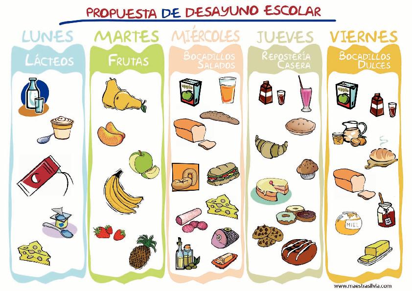 RECURSOS PARA NIÑOS/AS CON CEGUERA - APOYO