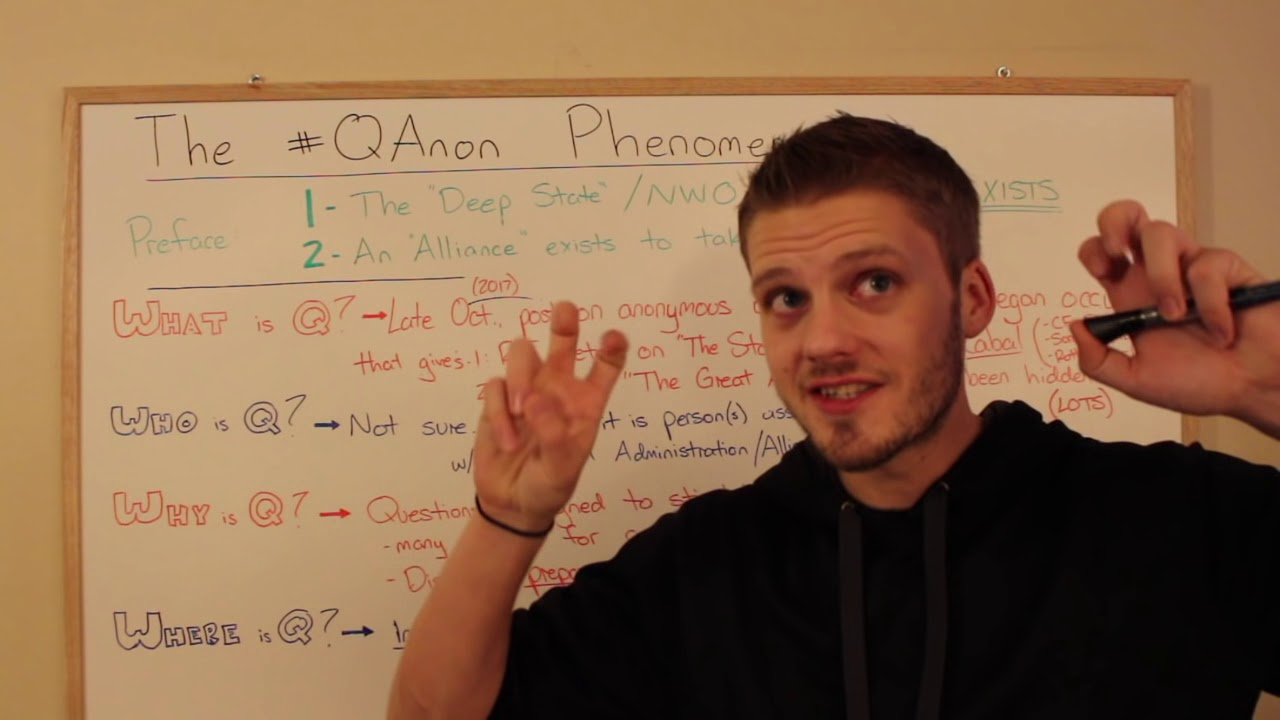 Basics of the QAnon Phenomenon