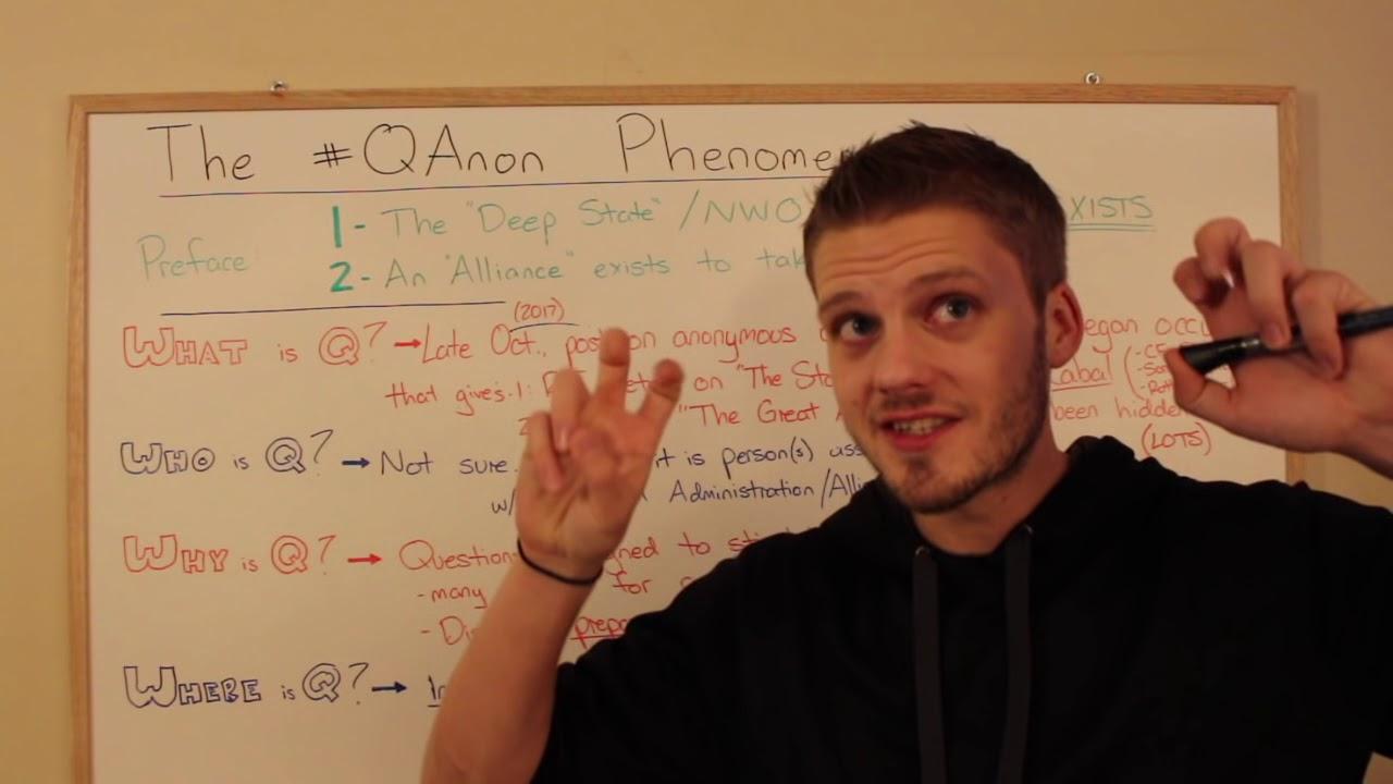 Basics of the QAnon Phenomenon