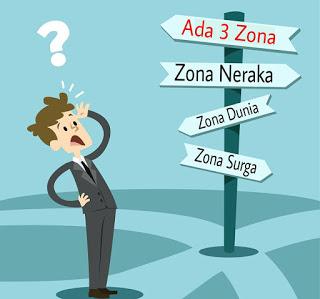 Perjuangan Blogger sukses melalui 3 tiga zona