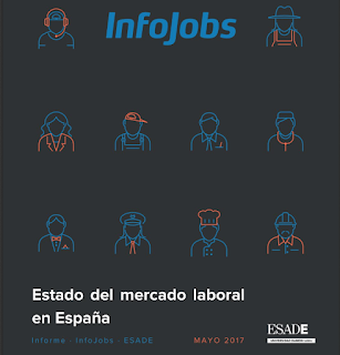 https://orientacion-laboral.infojobs.net/mercado-laboral-2016