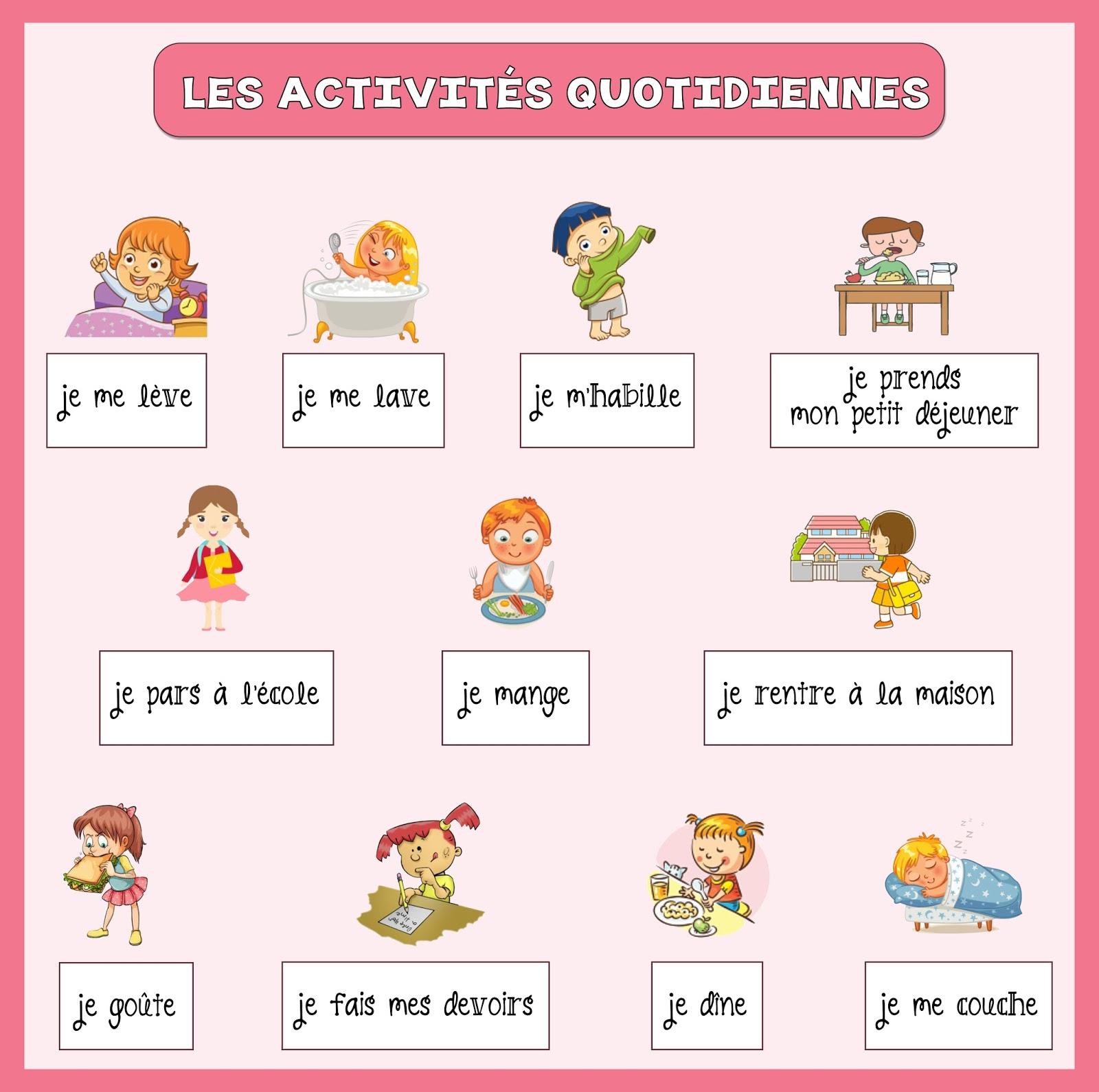 Codzienne czynności - słownictwo 7 - Francuski przy kawie