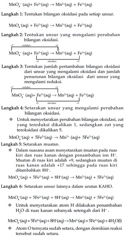 soal essay kimia redoks
