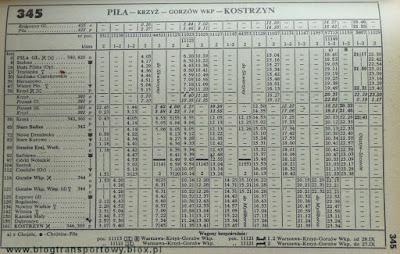 Sieciowy Rozkład Jazdy Pociągów - tabela 345