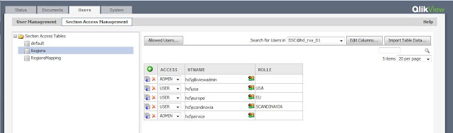 QlikView Publisher Section Access Management
