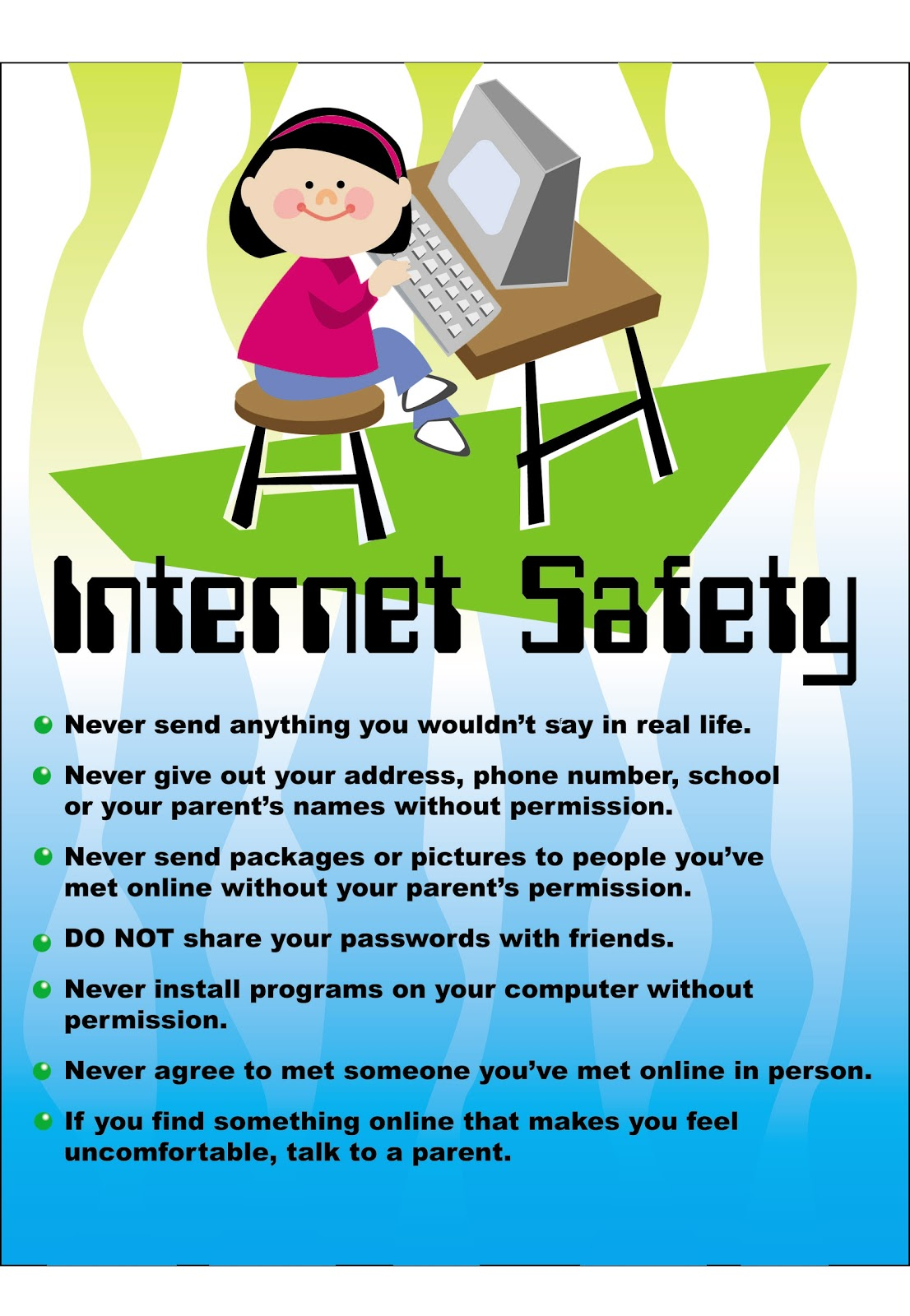 Miss Lee S 4th Grade Blog Internet Safety Posters