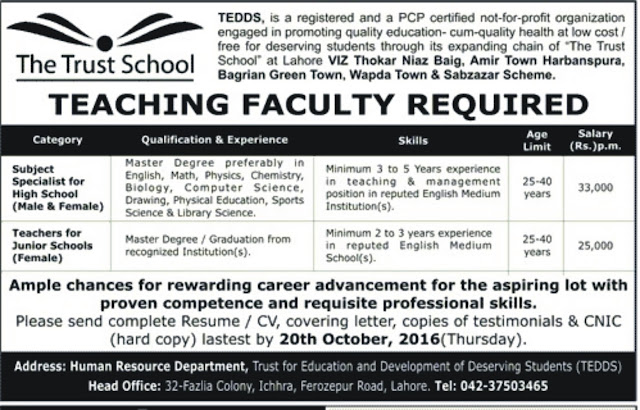Teachers Jobs in The Trust School Lahore
