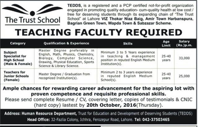 Teachers Jobs in The Trust School Lahore