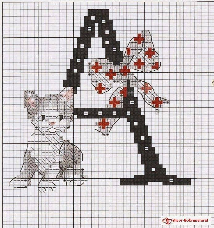 Lo spazio di lilla alfabeto a punto croce con i gattini for Alfabeti a punto croce per bambini