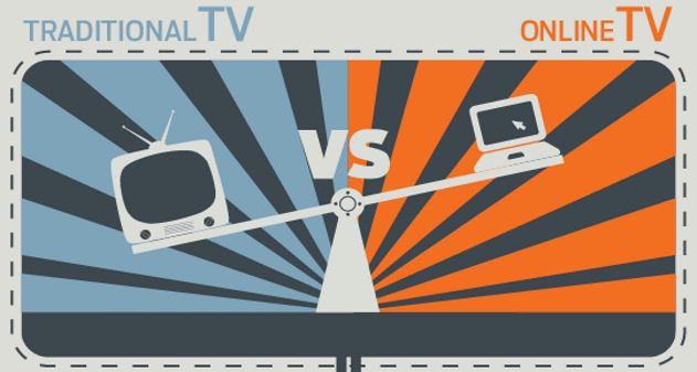 traditional tv vs streaming