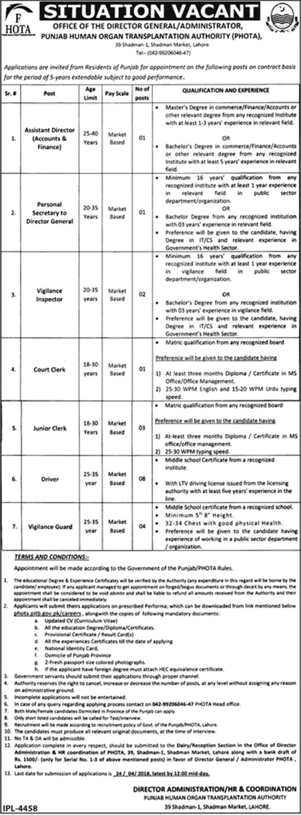Latest Vacancies in Punjab Human Organs Transplantation Authority PHOTA