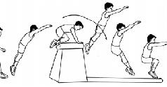 Teknik Melakukan Gerakan Kombinasi Antara Loncat Kangkang ...