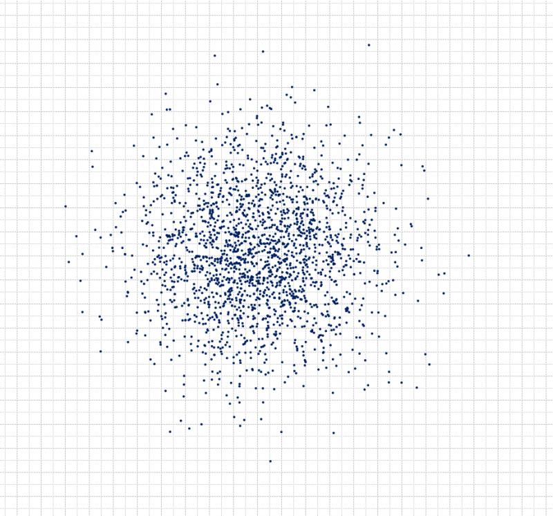 d] VBA: 円状にランダムに点を打...