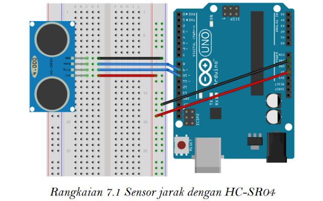 Sensor jarak dengan HC-SR04