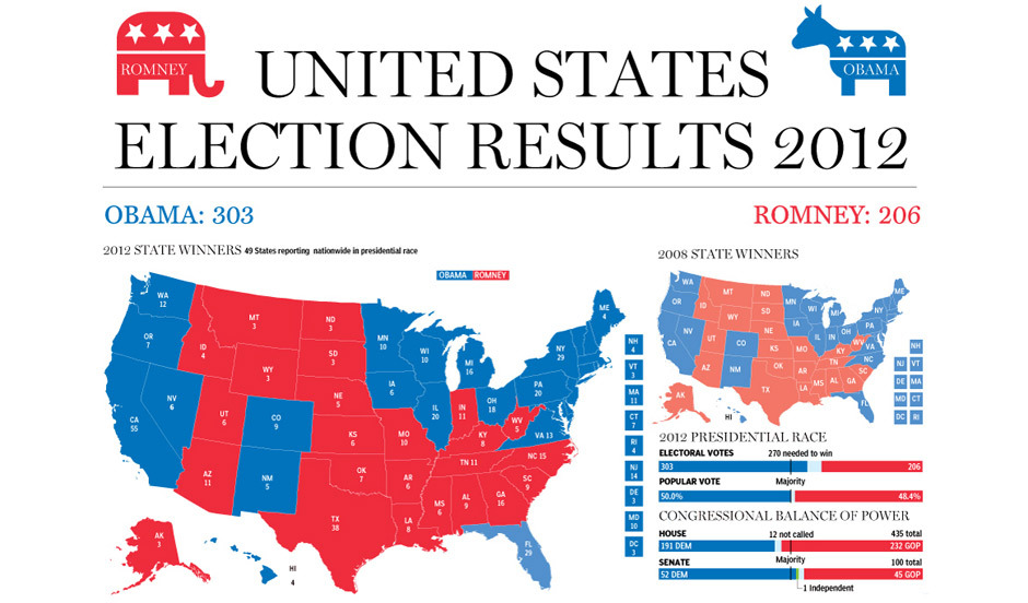 us elections - photo #17