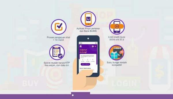 Cara Mengajukan Pinjaman Online di Bank BRI