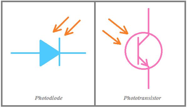 Photodiode symbol, phototransistor symbol