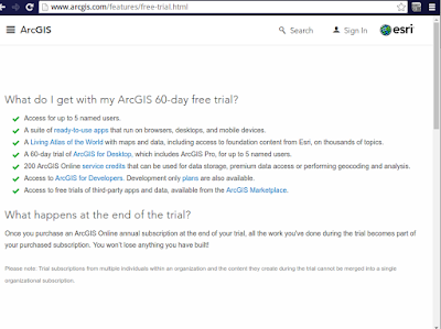 What do I get with my ArcGIS 60-day free trial