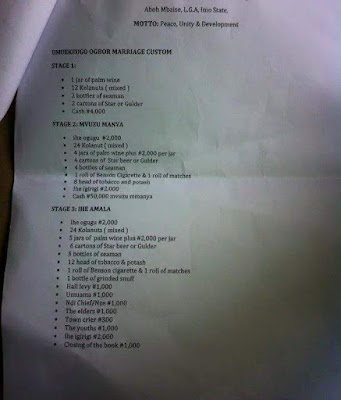 Photos: Check out the list of items on a marriage list presented to prospective groom