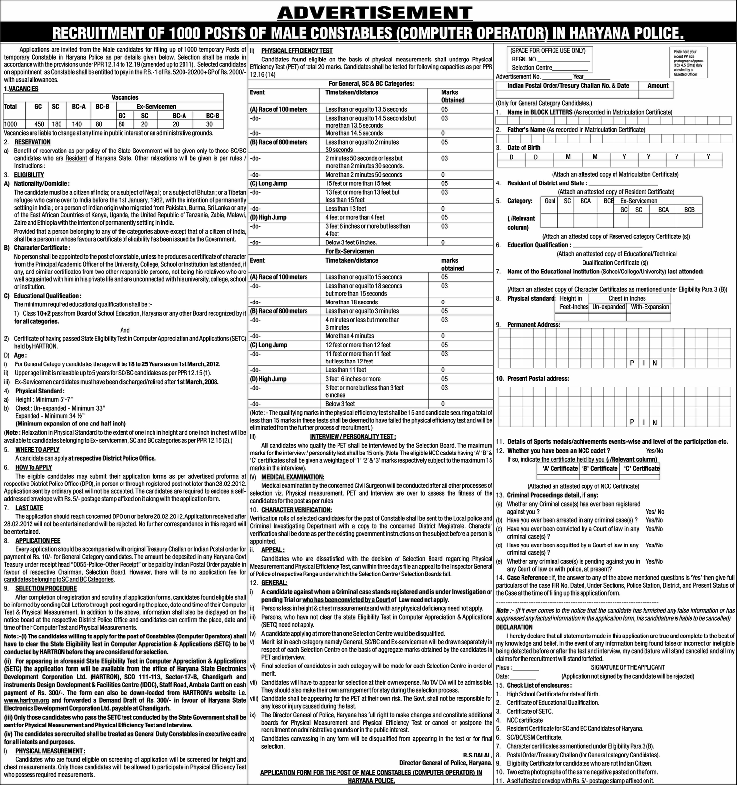 admit card of ssc cpo si 2012