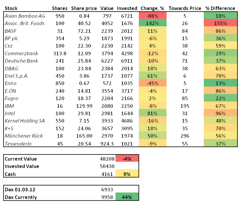 November, 2014, contrarian, stock portfolio