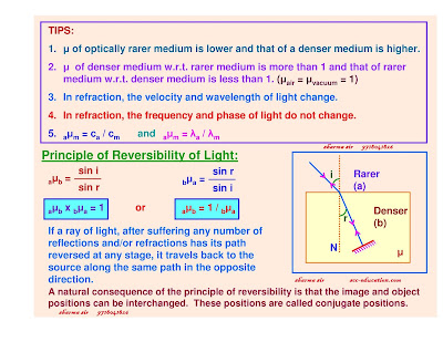 Refraction of Light, Laws of Refraction ,Principle of Reversibility of Light, Refraction through a Parallel Slab ,Refraction through a Compound Slab, Apparent Depth of a Liquid ,Total Internal Reflection,