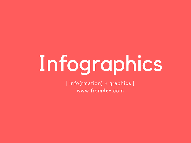 Reasons Your Content Needs Infographics