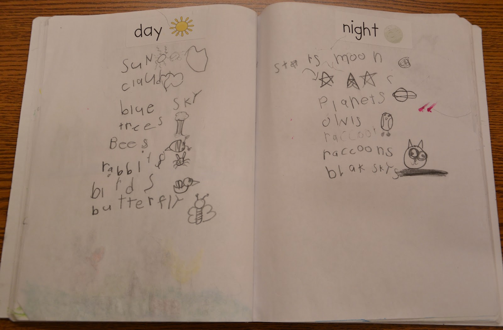A Place Called Kindergarten Day And Night