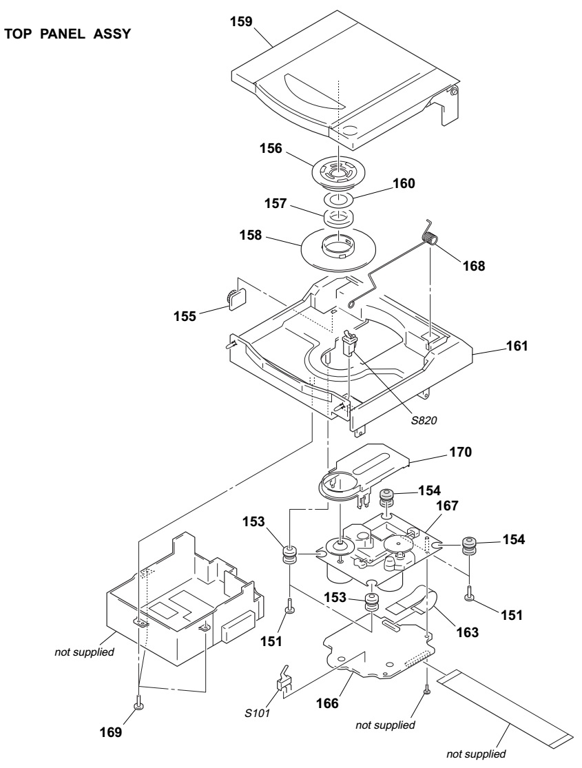 sony hcd ne3 compact disc deck receiver  u2013 circuit diagram